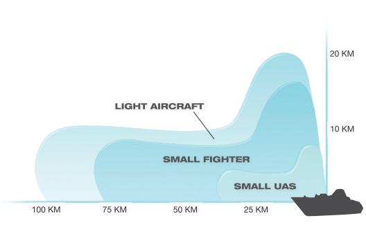فرقاطات ميكو الجزائريه ستبدأ في تجريب منظومات umkhonto للدفاع الجوي عام 2017  Sea%2Bgiraffe%2Bamb%2Btechspec
