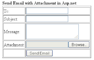 how to send emails as pdf attachment