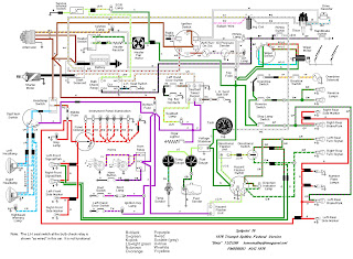 Substitute besides 3 Wire Oil Diagram in addition Ford Fiesta Alternator Wiring Diagram likewise 1969 Plymouth Roadrunner Wiring Diagram likewise Wiring Diagram For A 1969 Triumph Spitfire. on triumph gt6 alternator wiring
