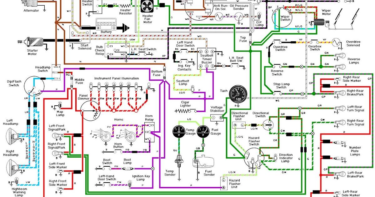 Free auto wiring diagram triumph spitfire