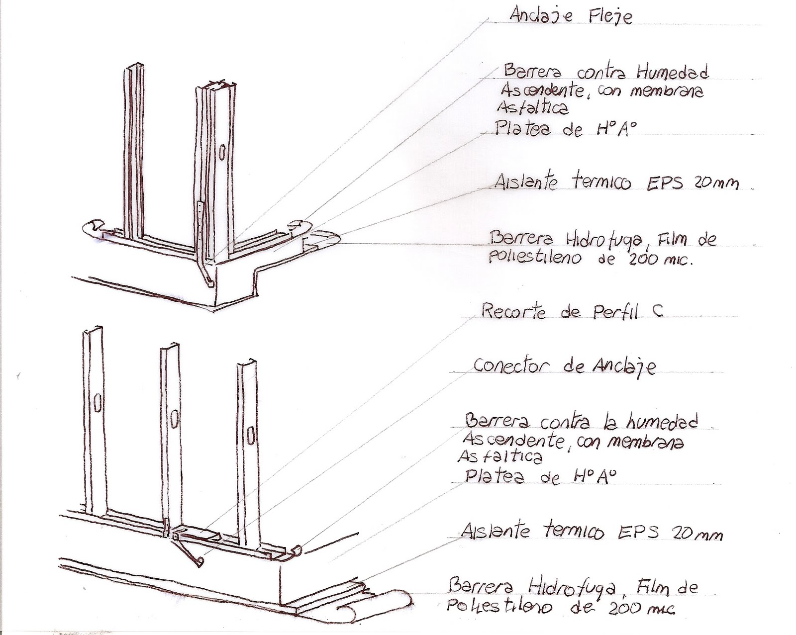 CONSTRUCCIONES: ANCLAJES