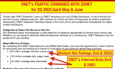 How cnetcbs interactive ignited and fueled the phenomenon of cnets virtual online p2p software monopoly in the early to mid 2000s solutioingenieria Image collections