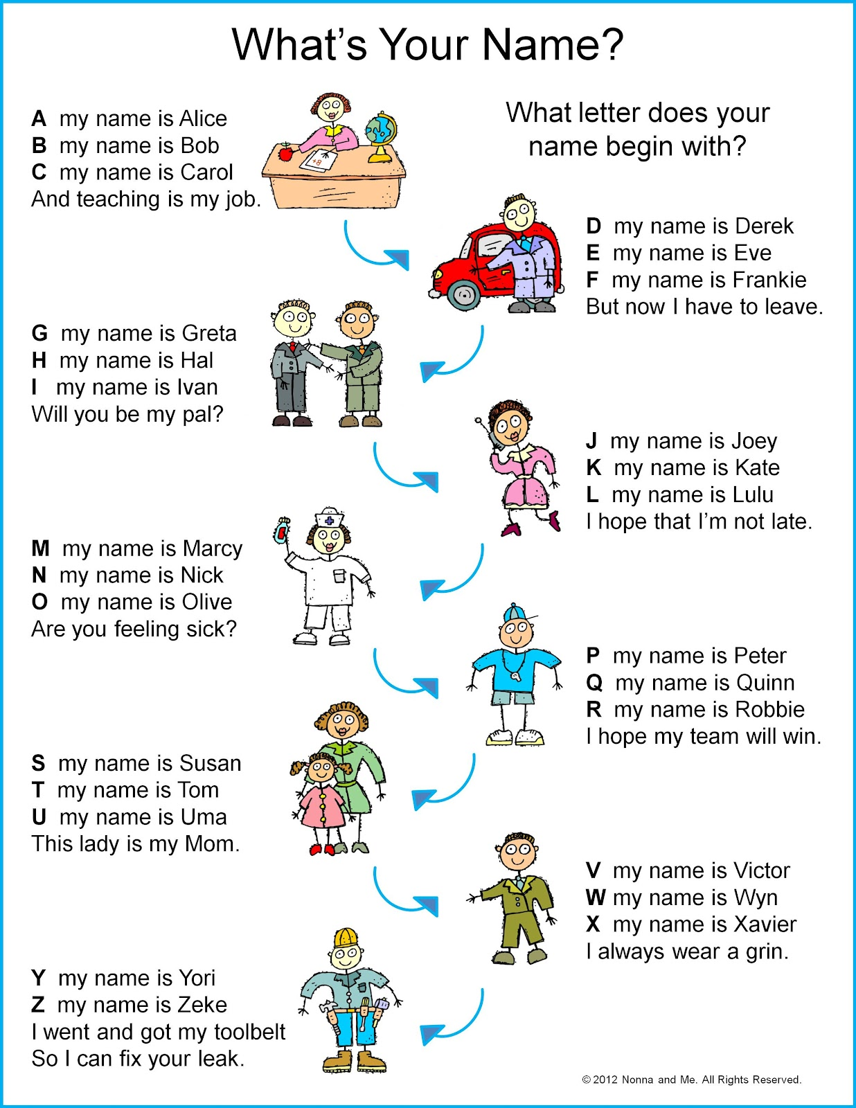 Nonna and Me February 2012 – What is Worksheet