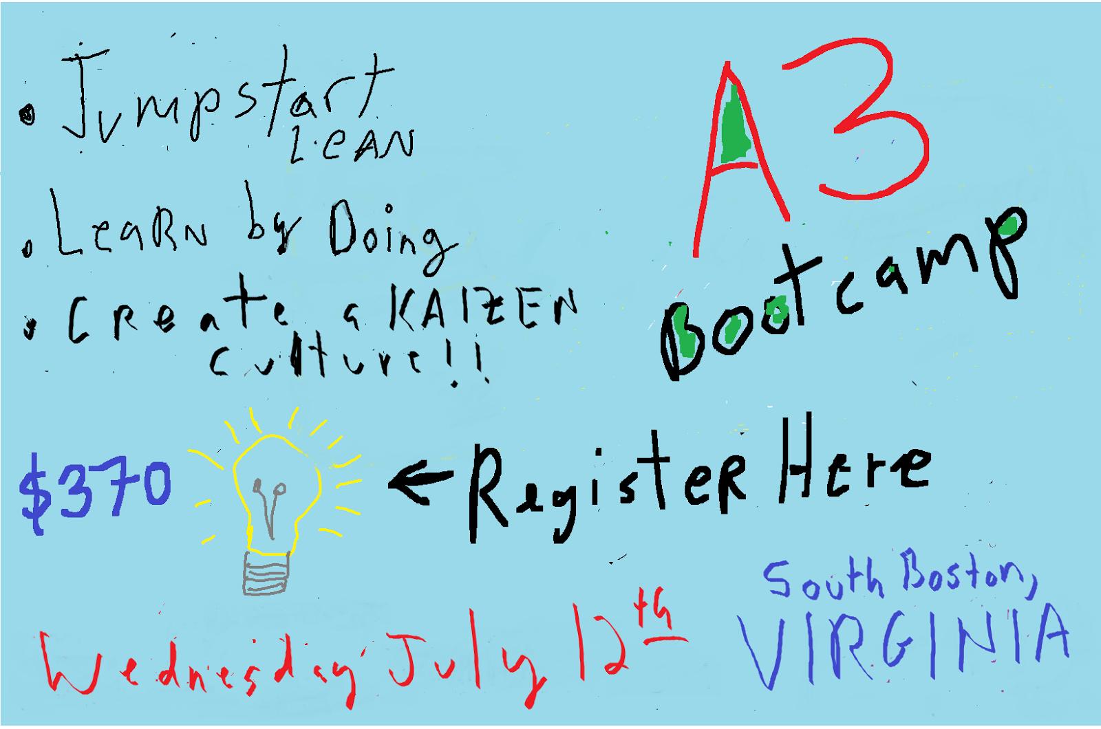 P4 Summer 2017 A3 Bootcamp