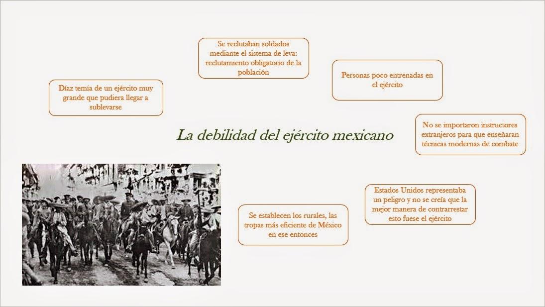 La Revolución de Independencia | Historia sociopolítica de México