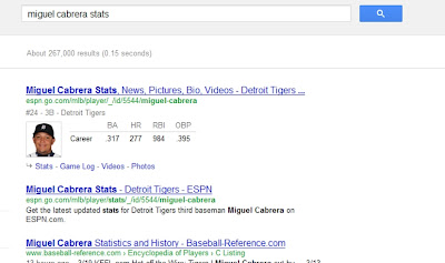 Miguel Cabrera Stats Rich Snippet