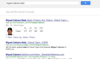 Miguel Cabrera Stats Rich Snippet