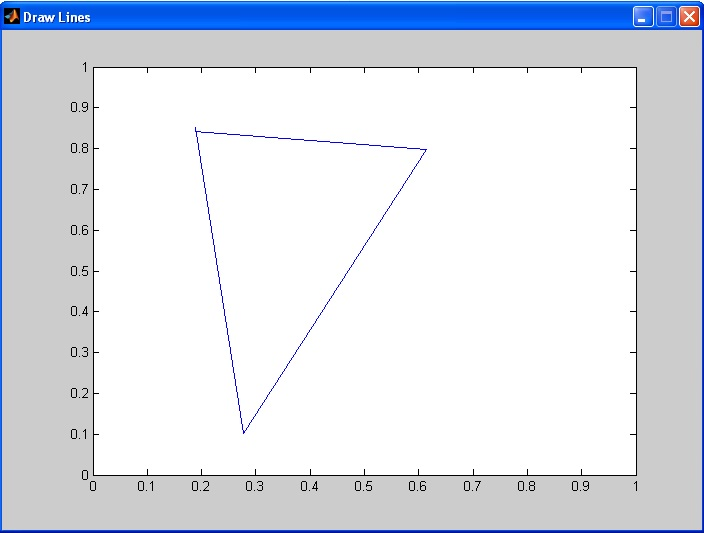 Drawing Lines In Matlab : How to draw in matlab image processing