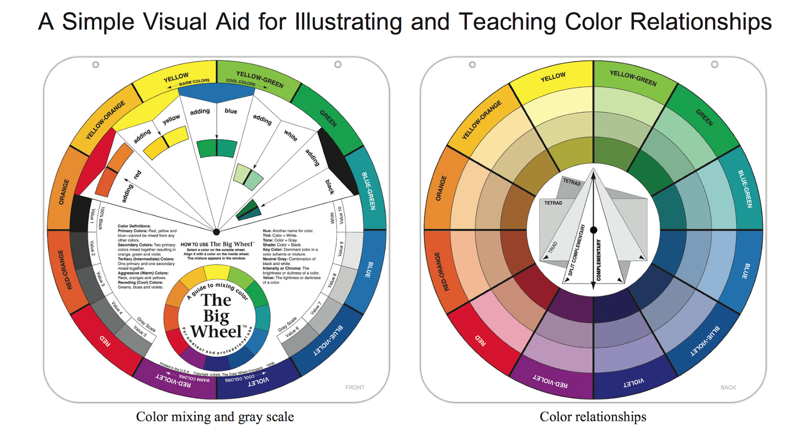 Study Of The Triadic Color Wheel Provides 12 Hues Around Circle On Each Side One We Can See Effects Mixing Red