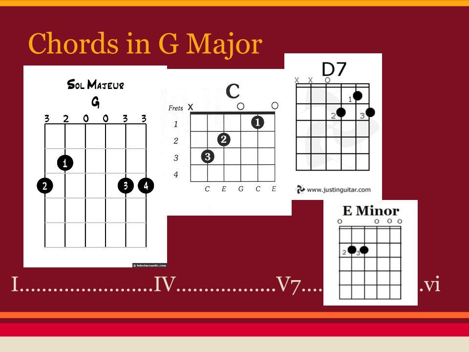 Guitar chords mrs