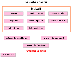 http://www.ortholud.com/html5/conjugaison/chanter/index.php