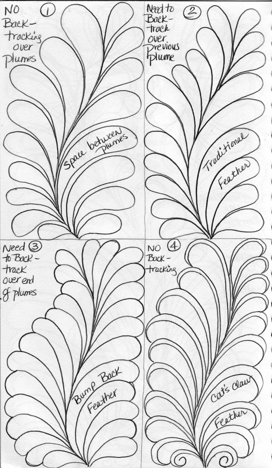 1000 images about quilting designs on pinterest sketch for Free motion templates