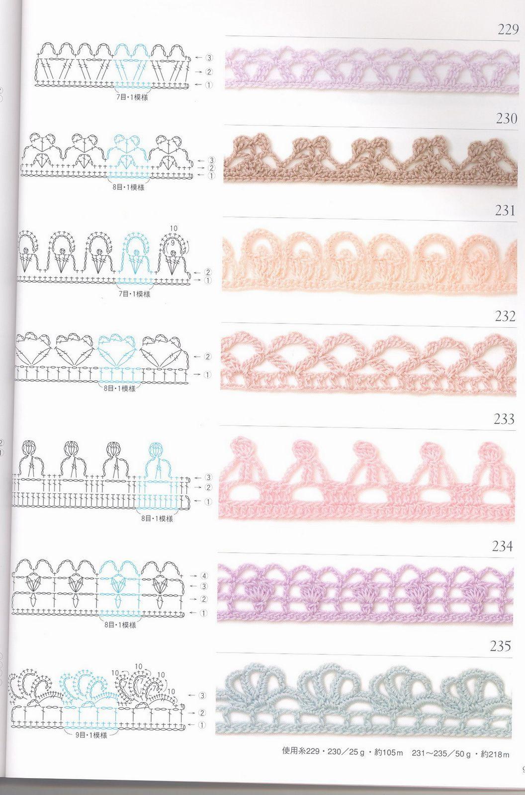SOLO PUNTOS: Puntillas crochet