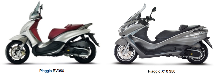 THROTTLE SUPPORT CRUISE CONTROL COMPATIBILE CON PIAGGIO BEVERLY 350 MOTO SCOOTER