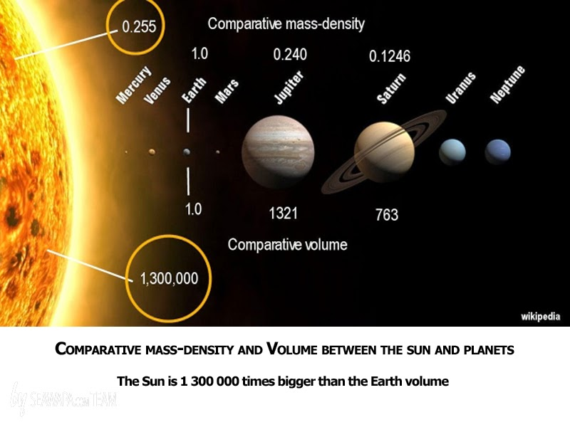 What is the definition of the effective thickness and density scale height of photosphere?