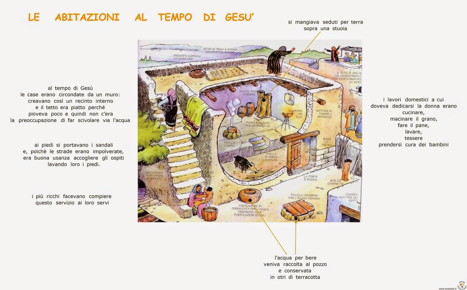 Fabuleux Paradiso delle mappe: Le abitazioni al tempo di Gesù YC79