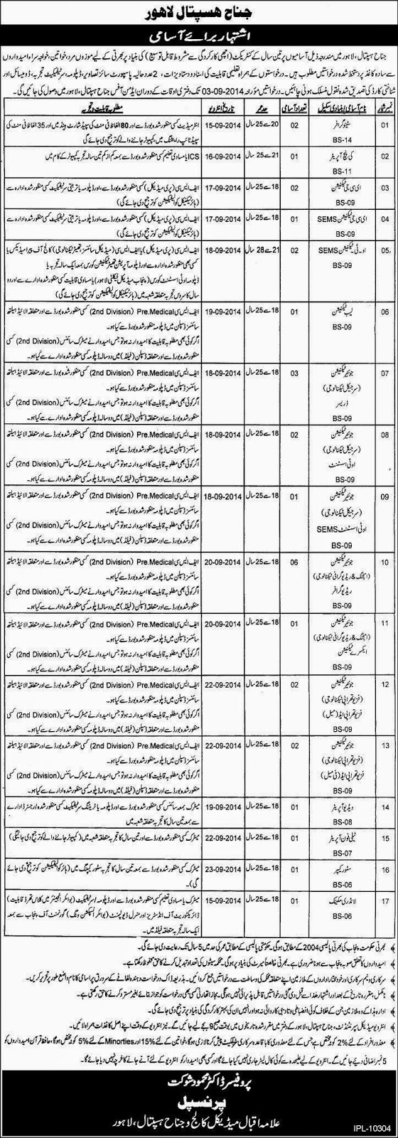Lab Technician, Stenographer and Storekeeper Jobs in Jinnah Hospital, Lahore