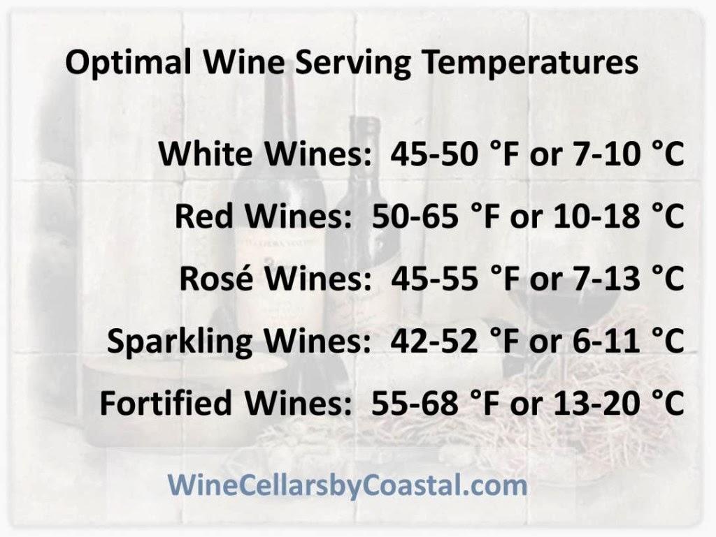 Red Wine Storage Temperature Ringlingartsfestivalorg  sc 1 st  Listitdallas & Best Wine Storage Temperature - Listitdallas