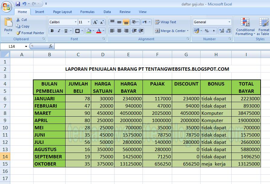 Contoh laporan penjualan barang disertai pajak