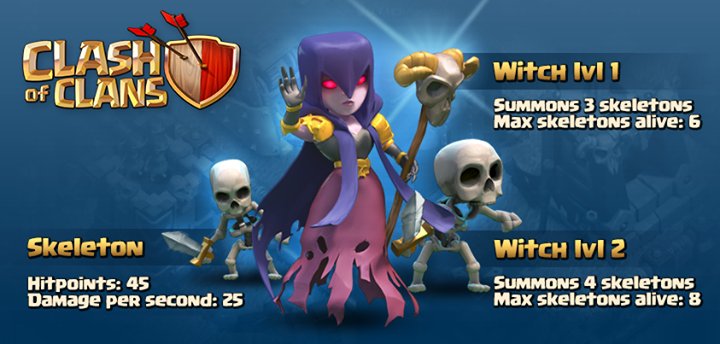 Witch Fact level 1 & level 2