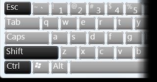 टास्क मेनेजर कीबोर्ड शॉर्टकट