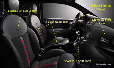 Fiat 500 by Gucci II Interior