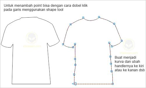 Cara Membuat De Sain Kaos Dengan Corel X4