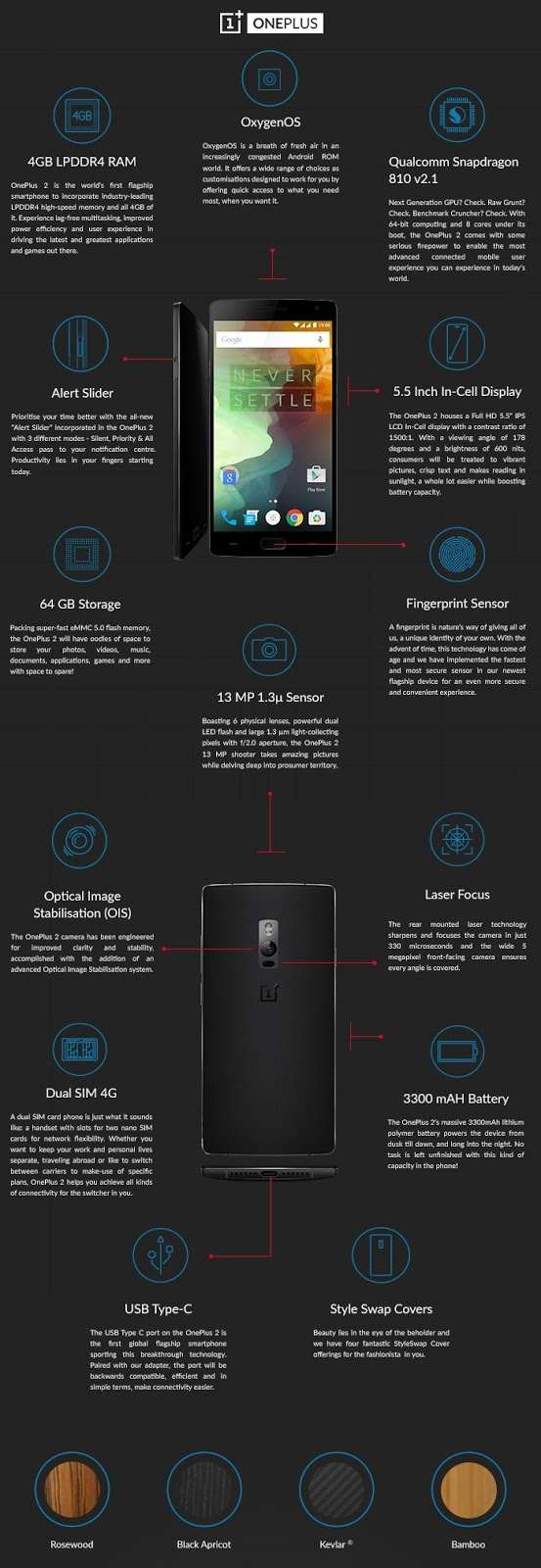 OnePlus-2-full-Specifications-list