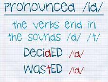 página de un cuaderno con los verbos y su pronunciación