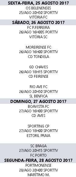 Liga Nós 2017-2018 4ºJornada