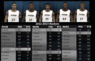 NBA 2K12 Roster - Preview of the 2012-2013 rookies: PC Roster