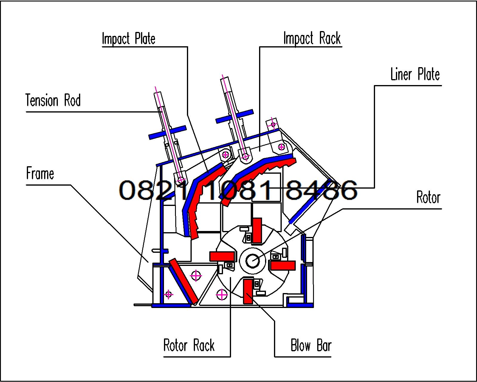 Impact Crusher adalah type crusher dengan sistem pukul rotary dengan  kecepatan rpm yang cukup tinggi, Impact crusher biasa digunakan untuk  menghancurkan ...