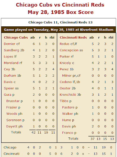 Standings Up to and Including this Date