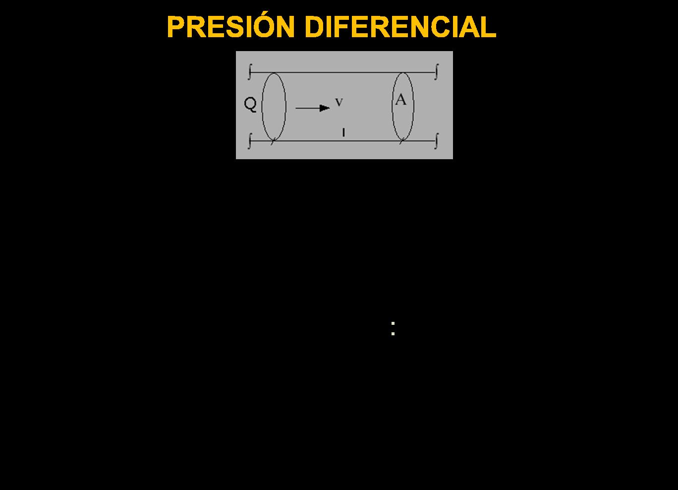 Tipos de fuerzas que ejercen los fluidos -