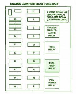 Fuse Box Ford 1993 F350 Engine Compartment Diagram