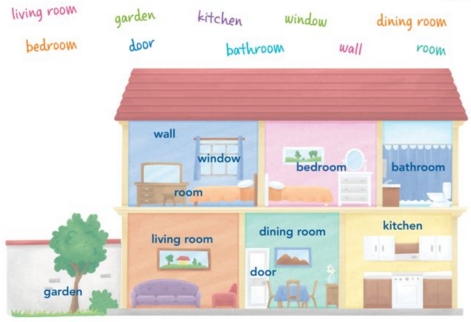 Colorful Vocabulary Living Room Gift - Living Room Designs ...