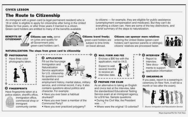 an introduction to steps to become a naturalized citizen Becoming an irish citizen introduction further information introduction irish citizens are formal members of the irish community, that is, the irish community.