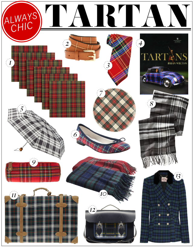 Decor You Adore Crazy For Plaid Tartan
