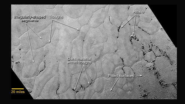 This annotated view of a portion of Pluto's Sputnik Planum (Sputnik Plain), named for Earth's first artificial satellite, shows an array of enigmatic features. The surface appears to be divided into irregularly shaped segments that are ringed by narrow troughs, some of which contain darker materials. Features that appear to be groups of mounds and fields of small pits are also visible. This image was acquired by the Long Range Reconnaissance Imager (LORRI) on July 14 from a distance of 48,000 miles (77,000 kilometers). Features as small as a half-mile (1 kilometer) across are visible. The blocky appearance of some features is due to compression of the image.   Credit: NASA/Johns Hopkins University Applied Physics Laboratory/Southwest Research Institute
