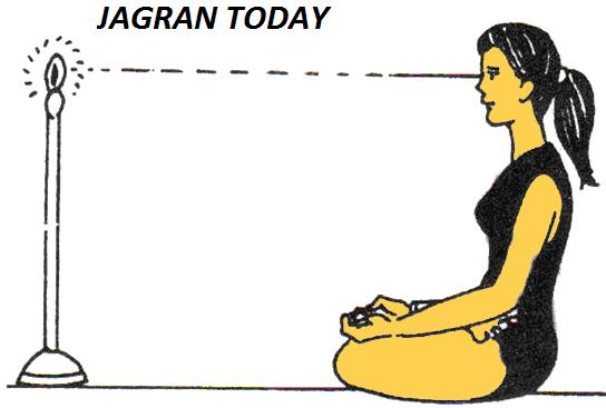 Tratak Yoga