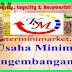 Tips Konsultan Minimarket - Prosedur Standar Pengaturan Shift Kerja Karyawan Minimarket