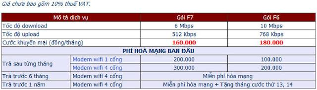 Đăng Ký Internet FPT Phường Long Bình 1
