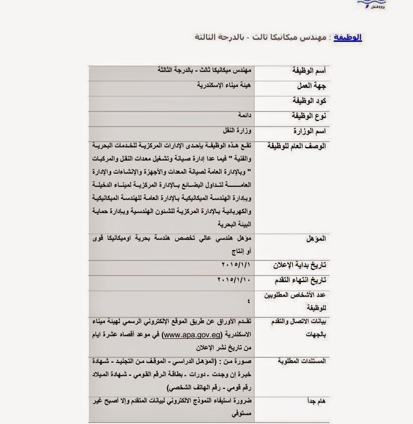 رابط التقديم لوظائف ميناء الاسكندرية
