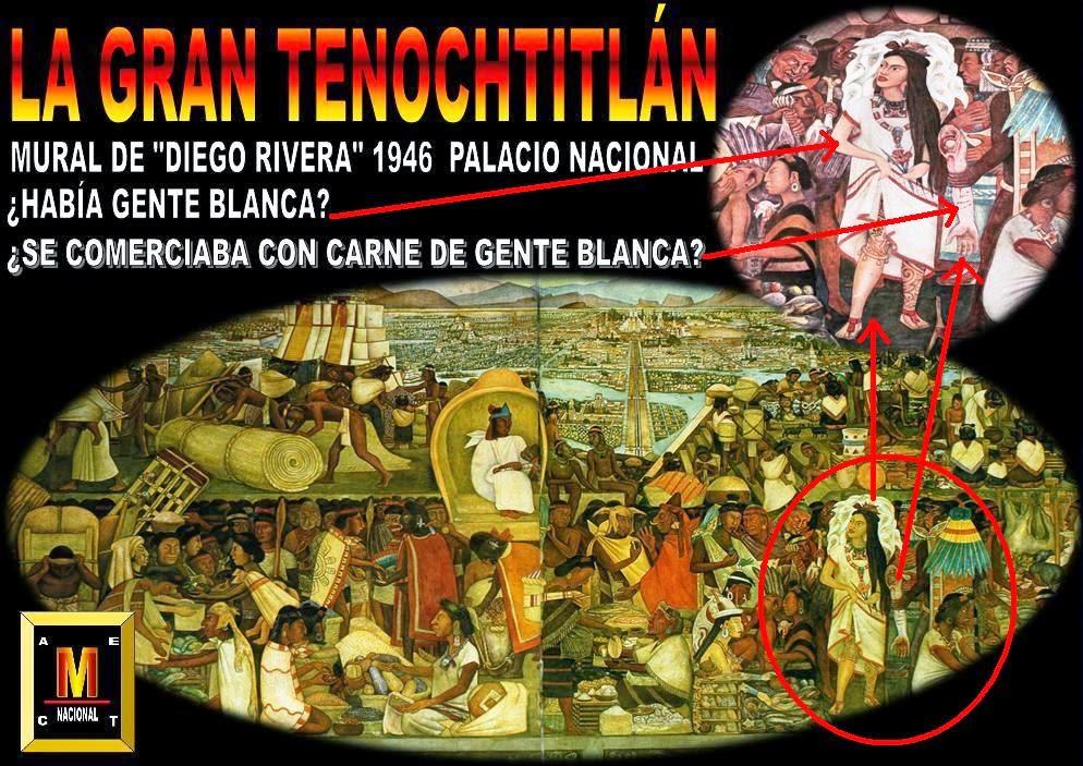 Museo nacional de la aviaci n y el espacio la ciencia y for Diego rivera tenochtitlan mural