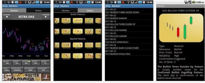 Aplikasi robot forex untuk android