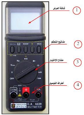 موسوعة اكهرباء والتحكم
