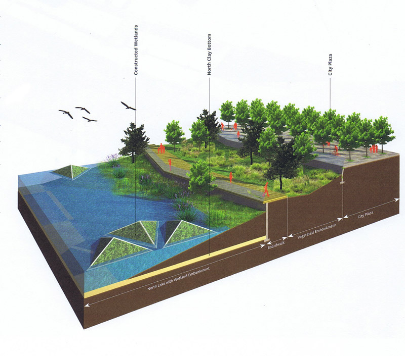 Landscape+Urbanism Reading List Landscape Infrastructure Case Studies By SWA