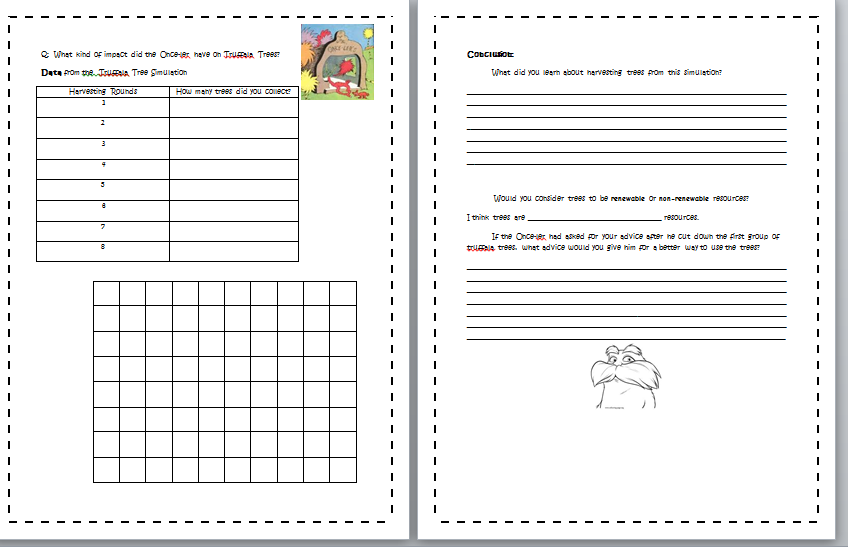 Printables Lorax Worksheets lorax worksheets davezan the davezan