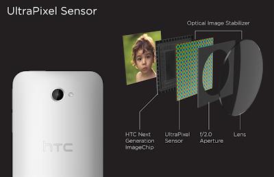 HTC Ultrapixel Sensor