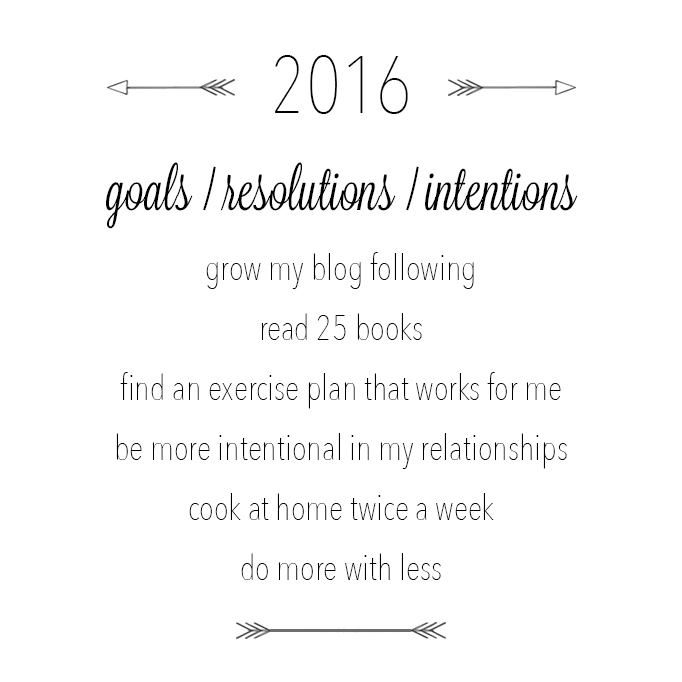 My goals, resolutions and intentions for 2016